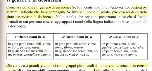 i nomi in italiano