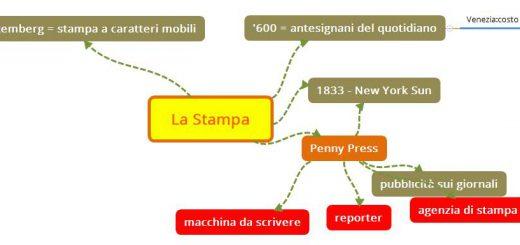 mappa concettuale la stampa