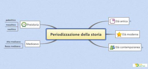 periodizzazione della storia