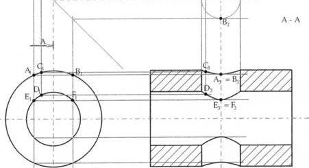 sezione meccanica