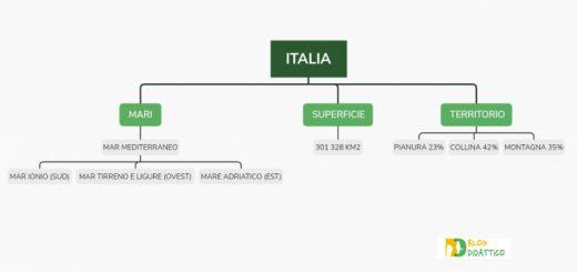 l'Italia Geografia
