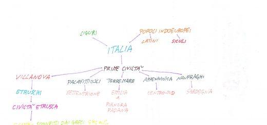 primi popoli italia