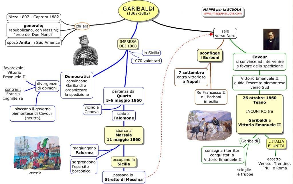 mappa Garibaldi